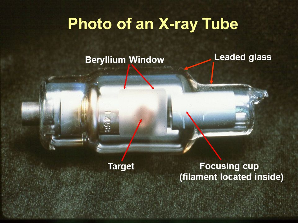Target Beryllium Window Focusing cup (filament located inside) Photo of an X-ray Tube Leaded glass