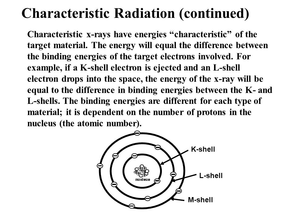 """Characteristic Radiation (continued) Characteristic x-rays have energies """"characteristic"""" of the target material. The energy will equal the difference"""