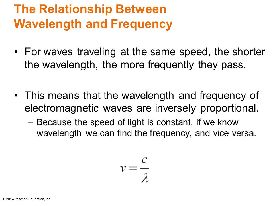 The Relationship Between Wavelength and Frequency For waves traveling at the same speed, the shorter the wavelength, the more frequently they pass.