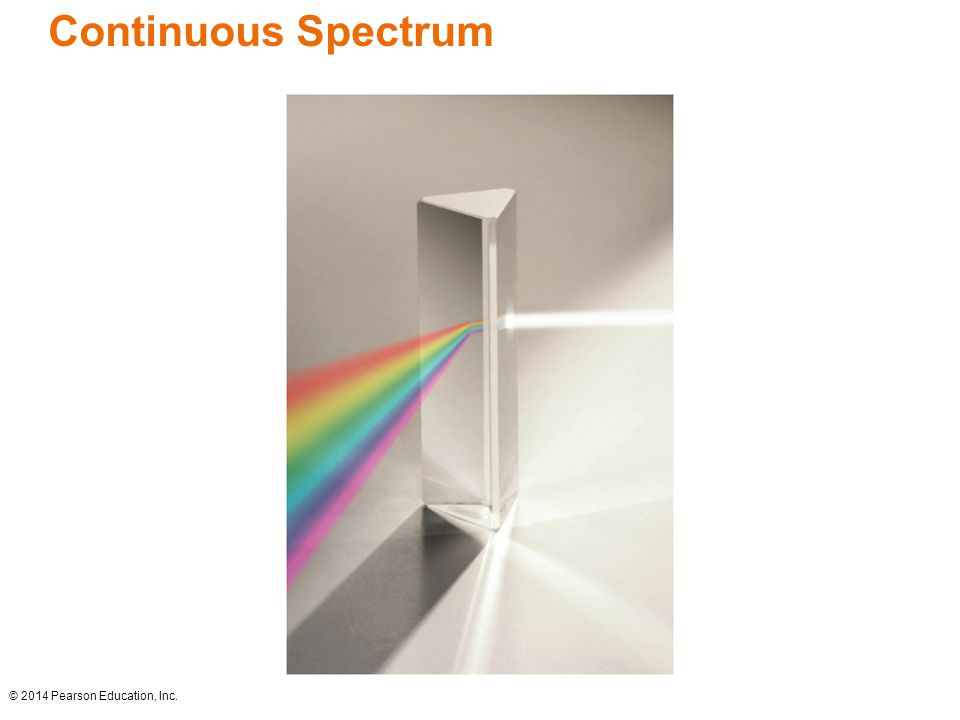 Continuous Spectrum © 2014 Pearson Education, Inc.