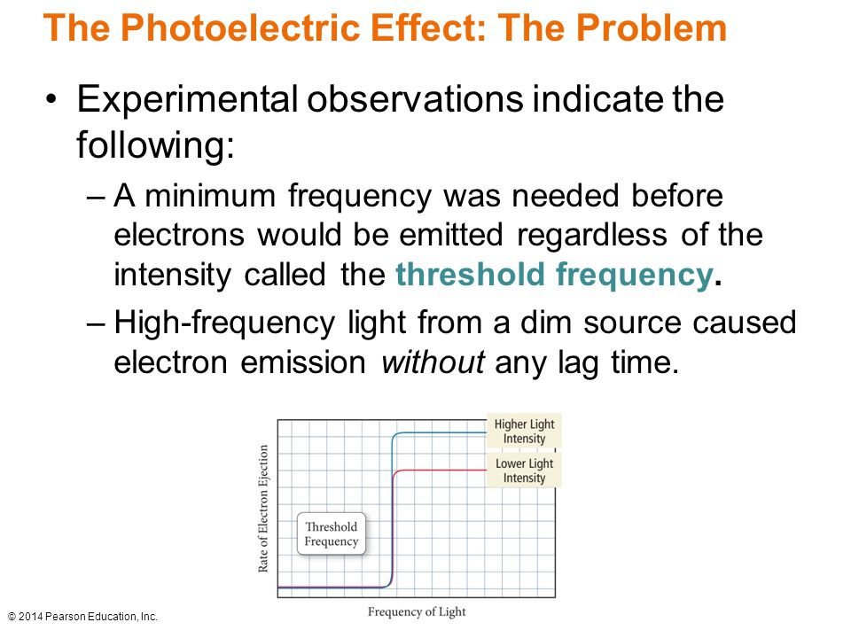 The Photoelectric Effect: The Problem Experimental observations indicate the following: –A minimum frequency was needed before electrons would be emitted regardless of the intensity called the threshold frequency.
