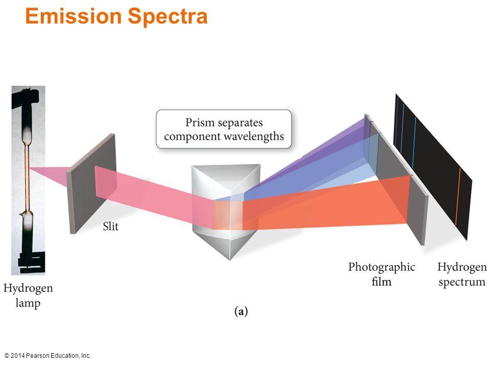 Emission Spectra © 2014 Pearson Education, Inc.