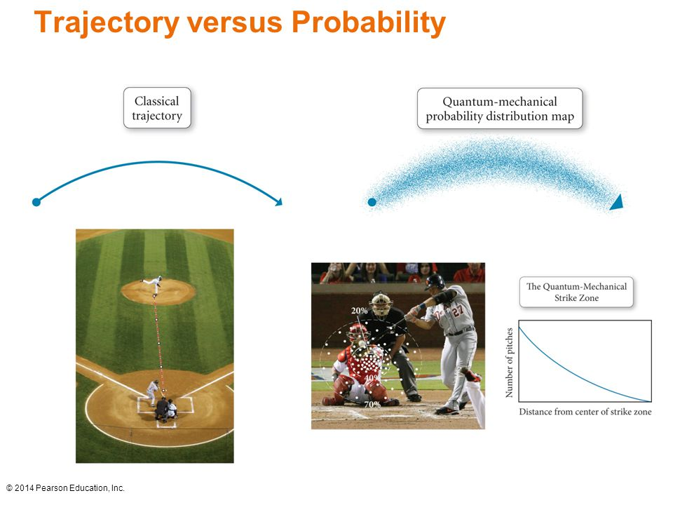 Trajectory versus Probability © 2014 Pearson Education, Inc.