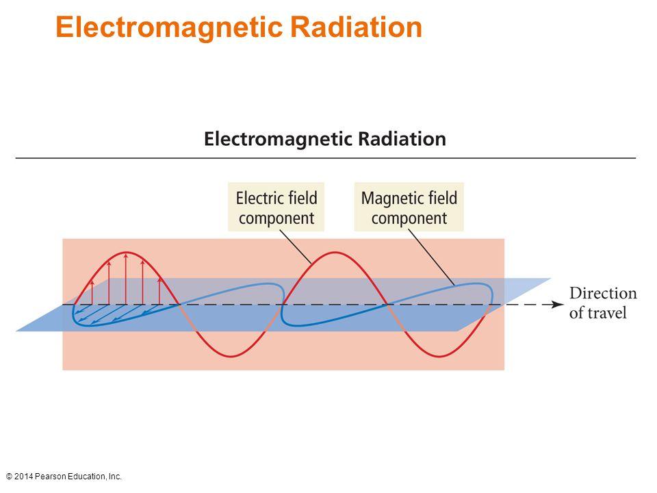 Electromagnetic Radiation © 2014 Pearson Education, Inc.