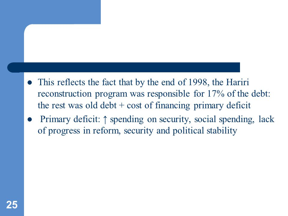 25 This reflects the fact that by the end of 1998, the Hariri reconstruction program was responsible for 17% of the debt: the rest was old debt + cost of financing primary deficit Primary deficit: ↑ spending on security, social spending, lack of progress in reform, security and political stability