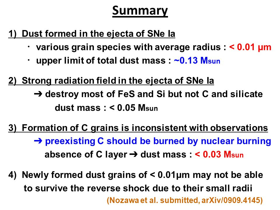 1) Dust formed in the ejecta of SNe Ia ・ various grain species with average radius : < 0.01 μm ・ upper limit of total dust mass : ~0.13 M sun 2) Stron
