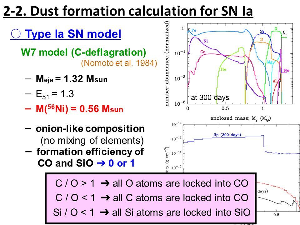 2-2. Dust formation calculation for SN Ia ○ Type Ia SN model W7 model (C-deflagration) (Nomoto et al. 1984) - M eje = 1.32 M sun - E 51 = 1.3 - M( 56