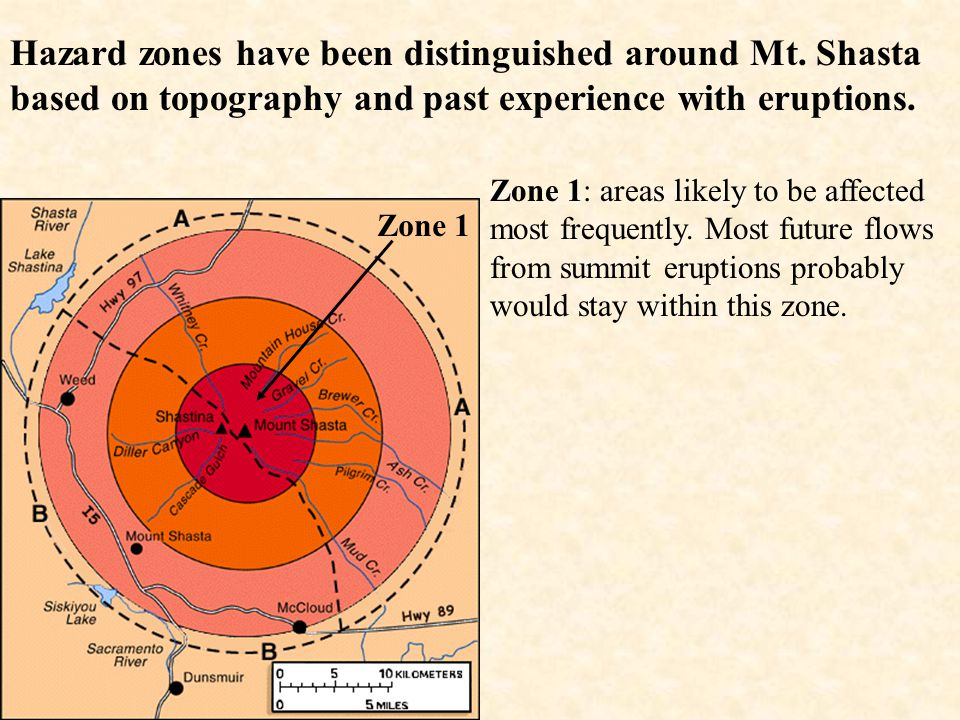 Hazard zones have been distinguished around Mt.
