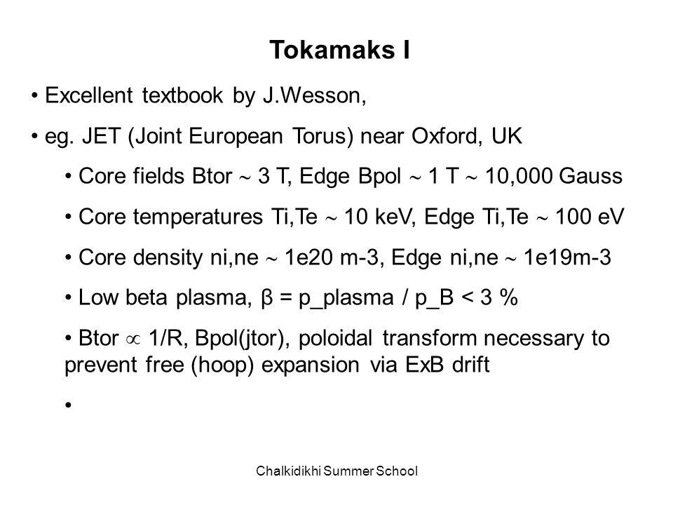 Chalkidikhi Summer School Excellent textbook by J.Wesson, eg.