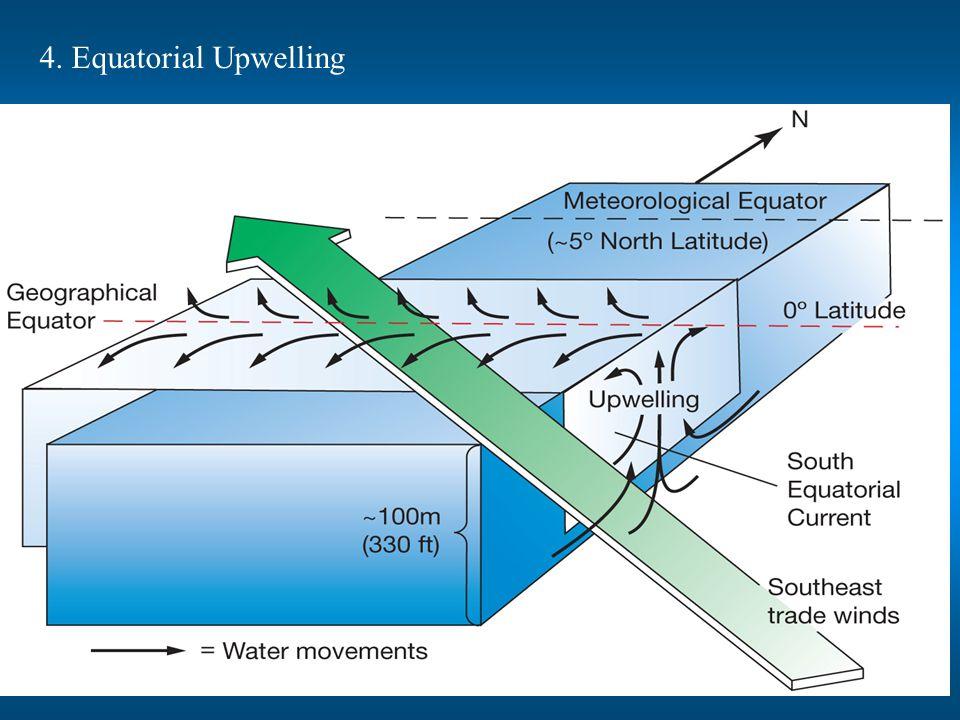 4. Equatorial Upwelling