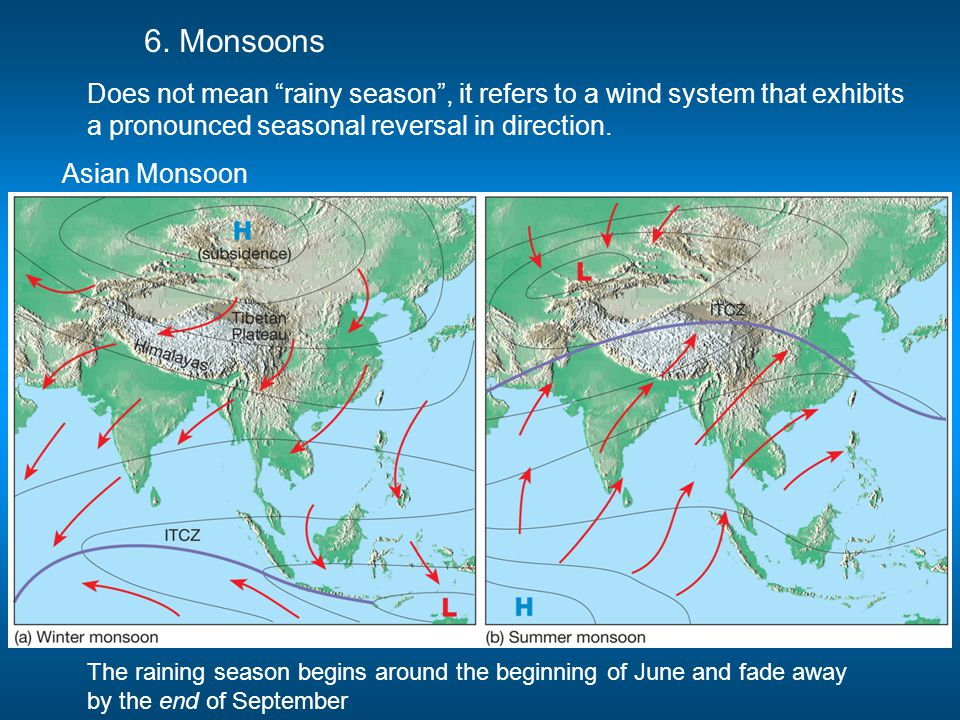 """6. Monsoons Does not mean """"rainy season"""", it refers to a wind system that exhibits a pronounced seasonal reversal in direction. Asian Monsoon The rain"""