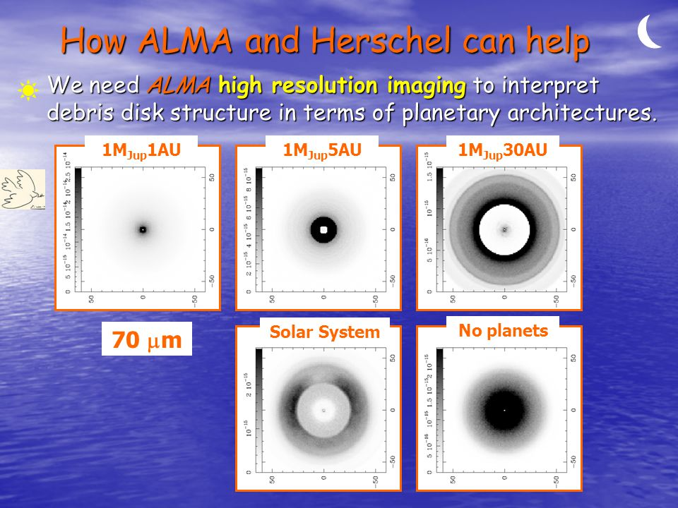 How ALMA and Herschel can help We need ALMA high resolution imaging to interpret debris disk structure in terms of planetary architectures.