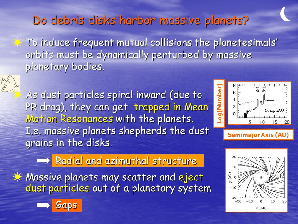 As dust particles spiral inward (due to PR drag), they can get trapped in Mean Motion Resonances with the planets.