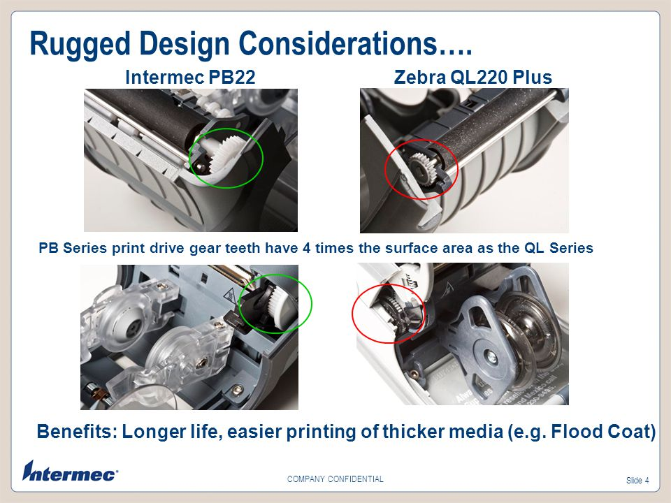Slide 4 COMPANY CONFIDENTIAL Rugged Design Considerations….