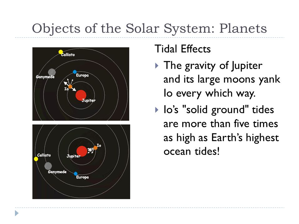 Objects of the Solar System: Planets Tidal Effects  The gravity of Jupiter and its large moons yank Io every which way.