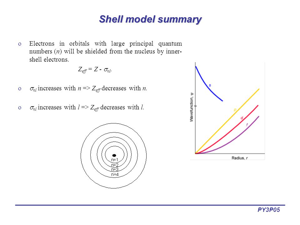PY3P05 Shell model summary oElectrons in orbitals with large principal quantum numbers (n) will be shielded from the nucleus by inner- shell electrons.