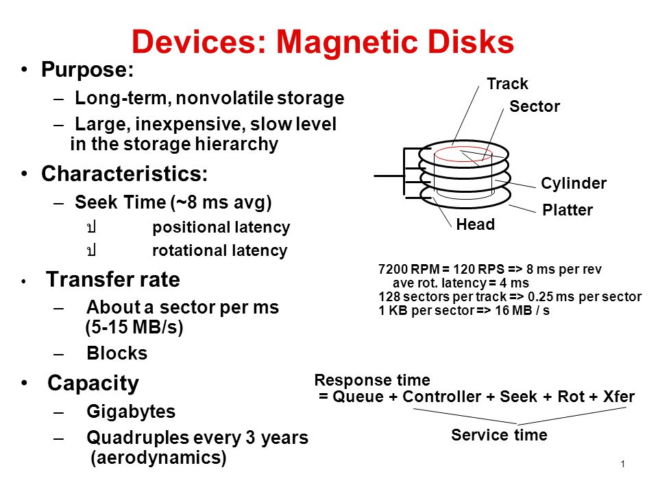 2 Disk Device Terminology Disk Latency = Queuing Time + Controller time + Seek Time + Rotation Time + Xfer Time Order of magnitude times for 4K byte transfers: Seek: 8 ms or less Rotate: 4.2 ms @ 7200 rpm Xfer: 1 ms @ 7200 rpm