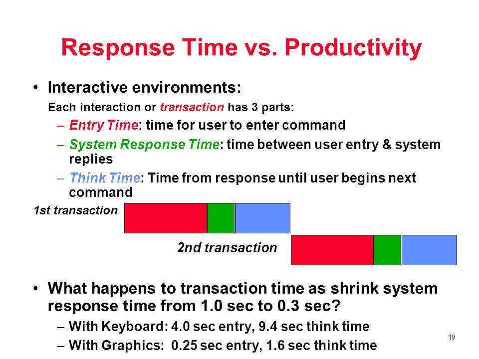 19 Response Time vs.