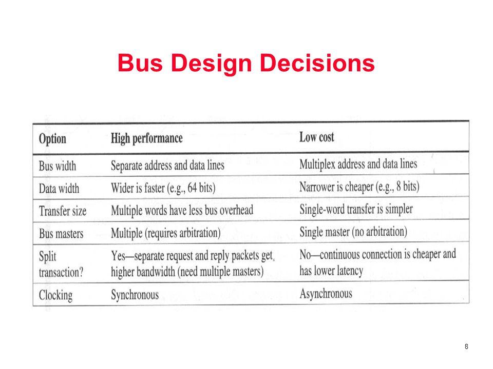 8 Bus Design Decisions