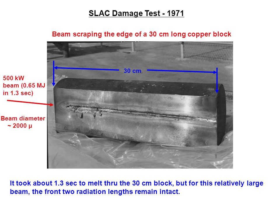 500 kW beam (0.65 MJ in 1.3 sec) Beam diameter ~ 2000 µ 30 cm Beam scraping the edge of a 30 cm long copper block SLAC Damage Test - 1971 It took about 1.3 sec to melt thru the 30 cm block, but for this relatively large beam, the front two radiation lengths remain intact.