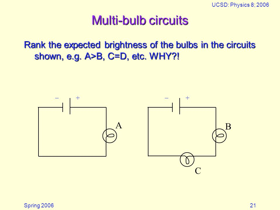 Spring 2006 UCSD: Physics 8; 2006 21 Multi-bulb circuits Rank the expected brightness of the bulbs in the circuits shown, e.g. A>B, C=D, etc. WHY?! A