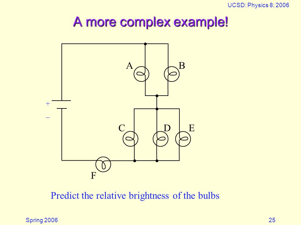 Spring 2006 UCSD: Physics 8; 2006 25 A more complex example! Predict the relative brightness of the bulbs AB + _ CDE F