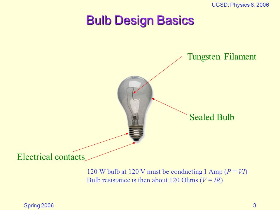 Spring 2006 UCSD: Physics 8; 2006 4 What makes the bulb light up.