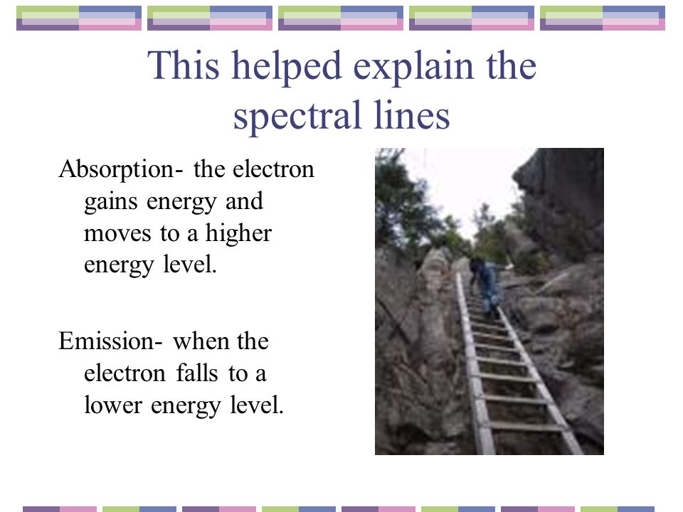 This helped explain the spectral lines Absorption- the electron gains energy and moves to a higher energy level. Emission- when the electron falls to