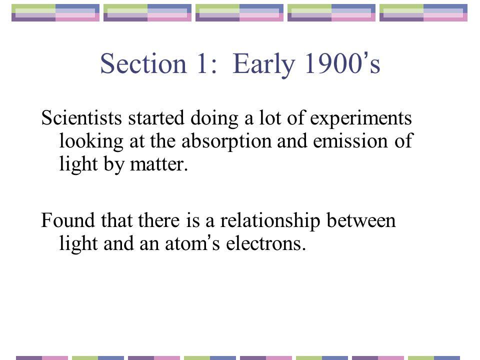 Atomic Spectrum Activity