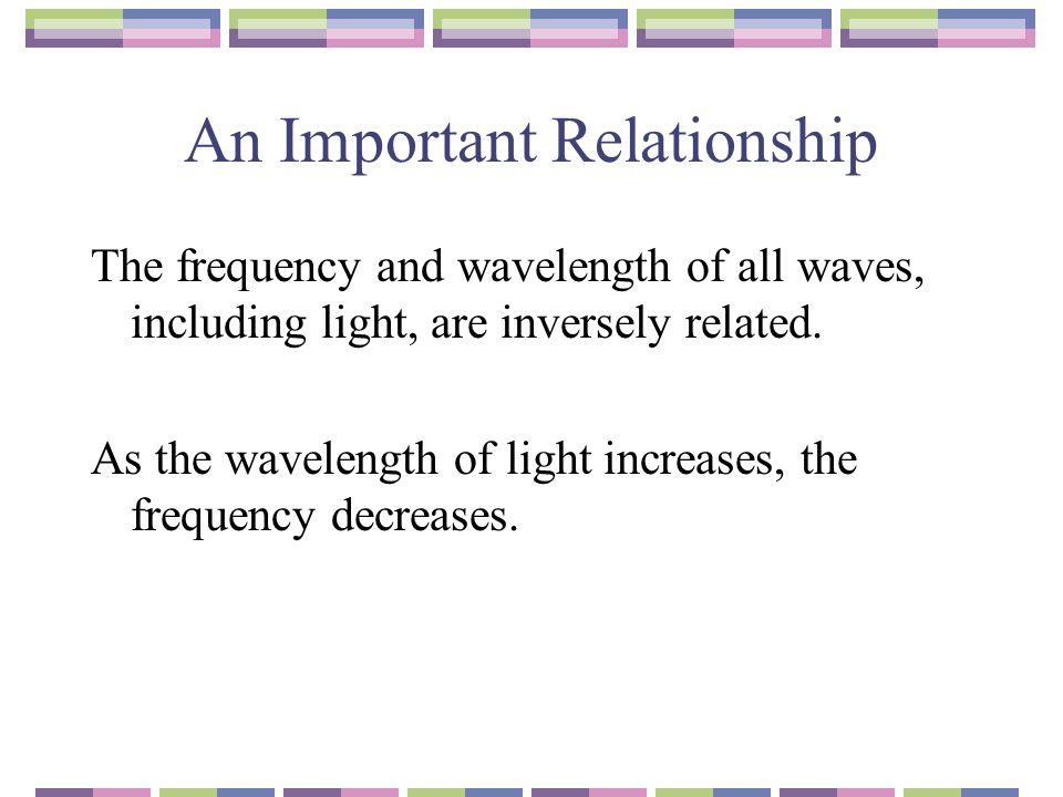 C = v Where: C= speed of light 3.00 x 10 8 m/sec = wavelength (m, cm, nm…) v = frequency (1/sec or sec -1 )
