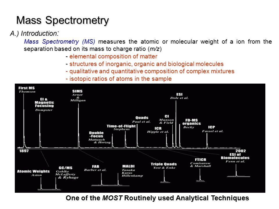 Mass Spectrometry A.) Introduction : Mass Spectrometry (MS) measures the atomic or molecular weight of a ion from the separation based on its mass to