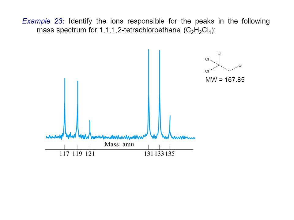 Example 23: Identify the ions responsible for the peaks in the following mass spectrum for 1,1,1,2-tetrachloroethane (C 2 H 2 Cl 4 ): MW = 167.85