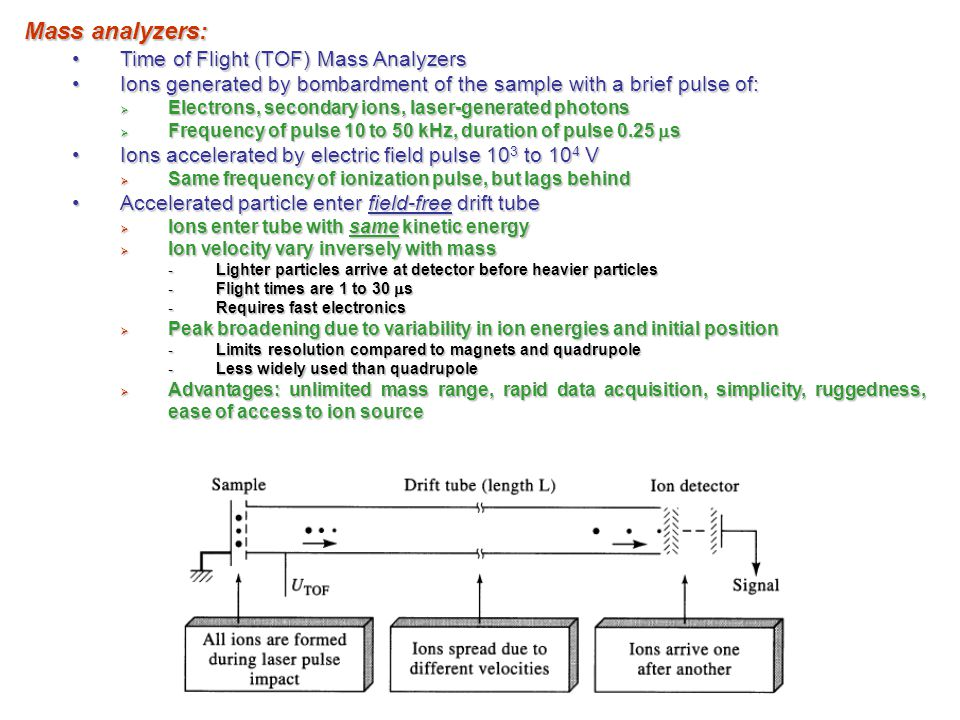 Mass analyzers: Time of Flight (TOF) Mass AnalyzersTime of Flight (TOF) Mass Analyzers Ions generated by bombardment of the sample with a brief pulse