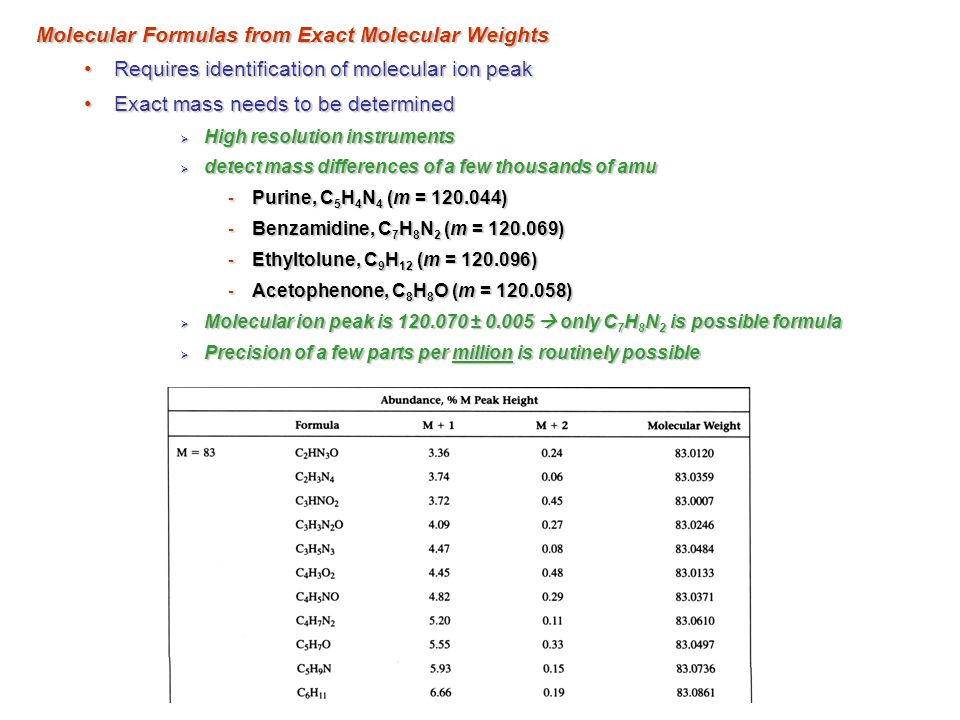 Molecular Formulas from Exact Molecular Weights Requires identification of molecular ion peakRequires identification of molecular ion peak Exact mass