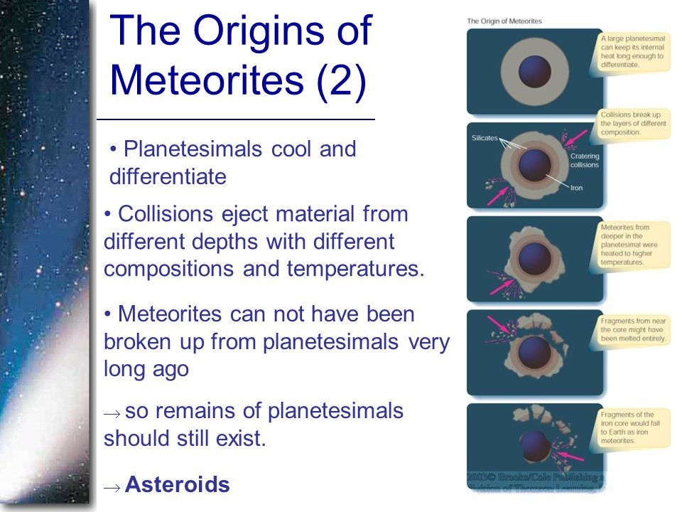 The Origins of Meteorites (2) Planetesimals cool and differentiate Collisions eject material from different depths with different compositions and temperatures.