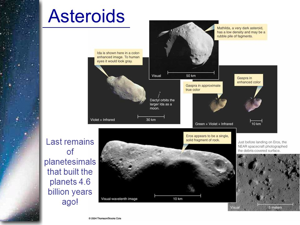 Asteroids Last remains of planetesimals that built the planets 4.6 billion years ago!