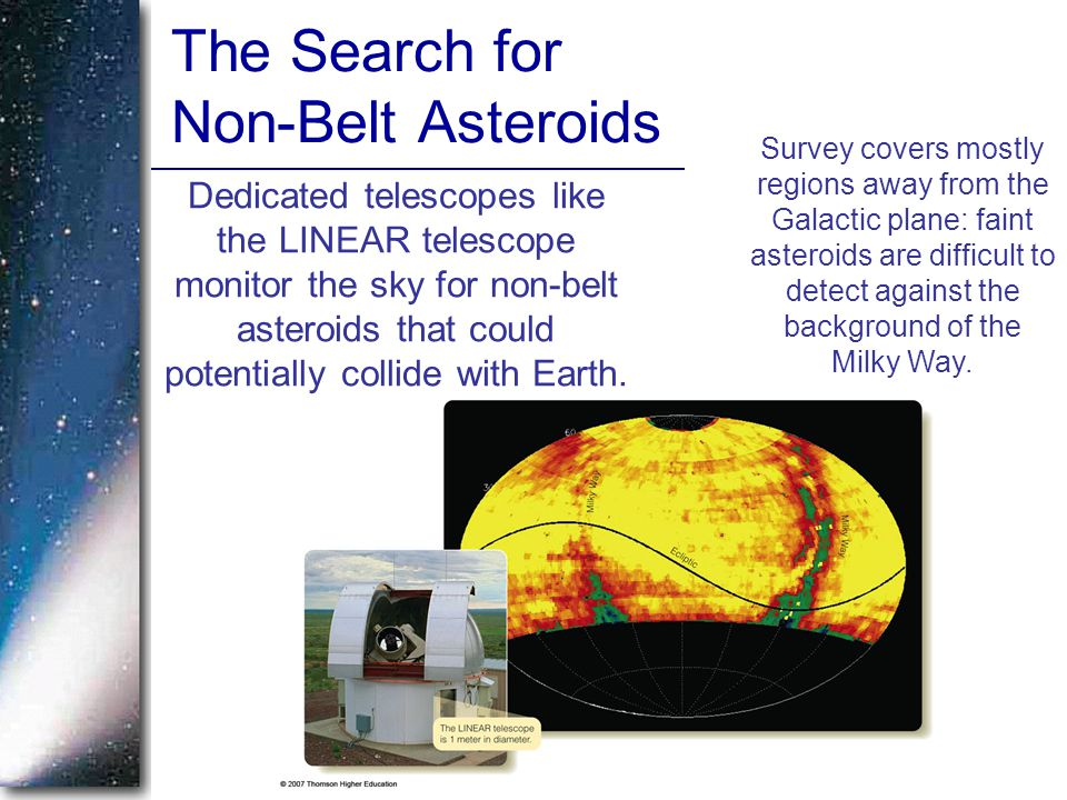 The Search for Non-Belt Asteroids Dedicated telescopes like the LINEAR telescope monitor the sky for non-belt asteroids that could potentially collide