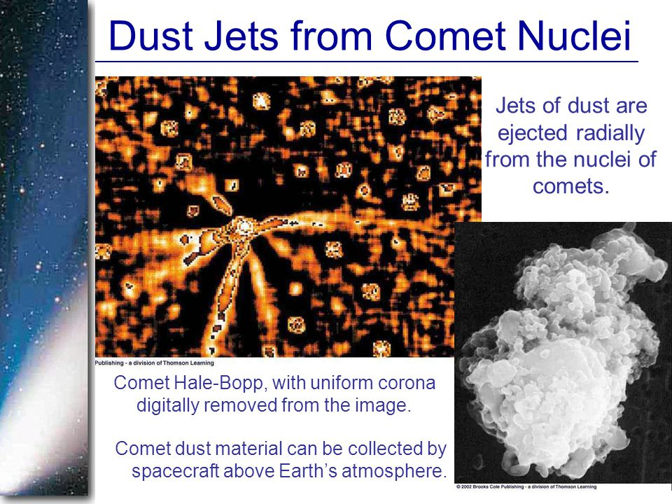 Dust Jets from Comet Nuclei Jets of dust are ejected radially from the nuclei of comets. Comet Hale-Bopp, with uniform corona digitally removed from t