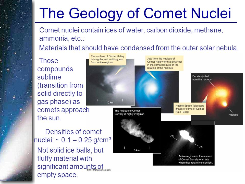 The Geology of Comet Nuclei Comet nuclei contain ices of water, carbon dioxide, methane, ammonia, etc.: Materials that should have condensed from the outer solar nebula.