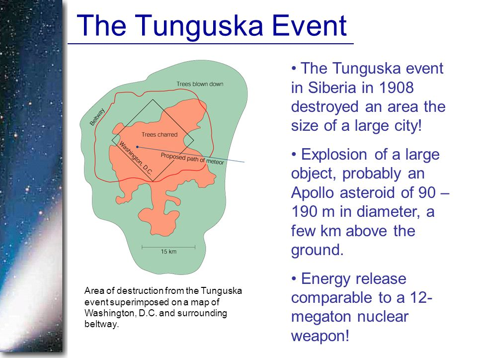 The Tunguska Event The Tunguska event in Siberia in 1908 destroyed an area the size of a large city! Explosion of a large object, probably an Apollo a