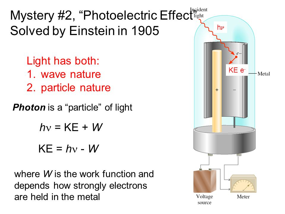 """13 Light has both: 1.wave nature 2.particle nature h = KE + W Mystery #2, """"Photoelectric Effect"""" Solved by Einstein in 1905 Photon is a """"particle"""" of"""