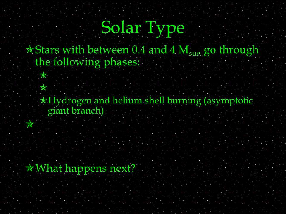 Evolution of 1 Solar Mass Star