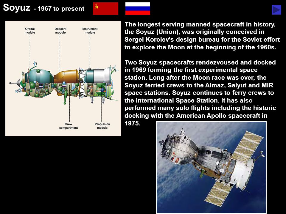 http://www.spaceflight.esa.int/users/technical/transport/crew/soyuz/soyuz_spe.htm Soyuz - 1967 to present The longest serving manned spacecraft in his