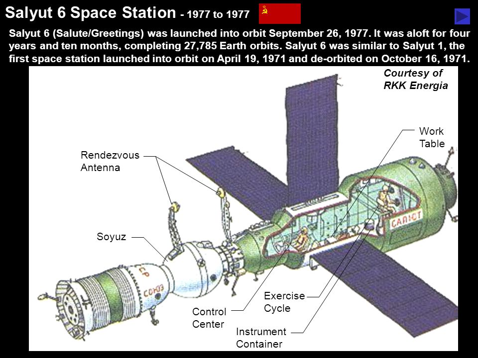 Salyut 6 Space Station - 1977 to 1977 Salyut 6 (Salute/Greetings) was launched into orbit September 26, 1977. It was aloft for four years and ten mont