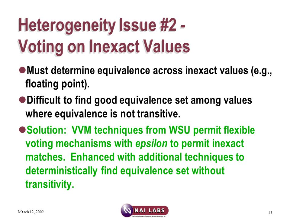 March 12, 2002 11 Heterogeneity Issue #2 - Voting on Inexact Values Must determine equivalence across inexact values (e.g., floating point).