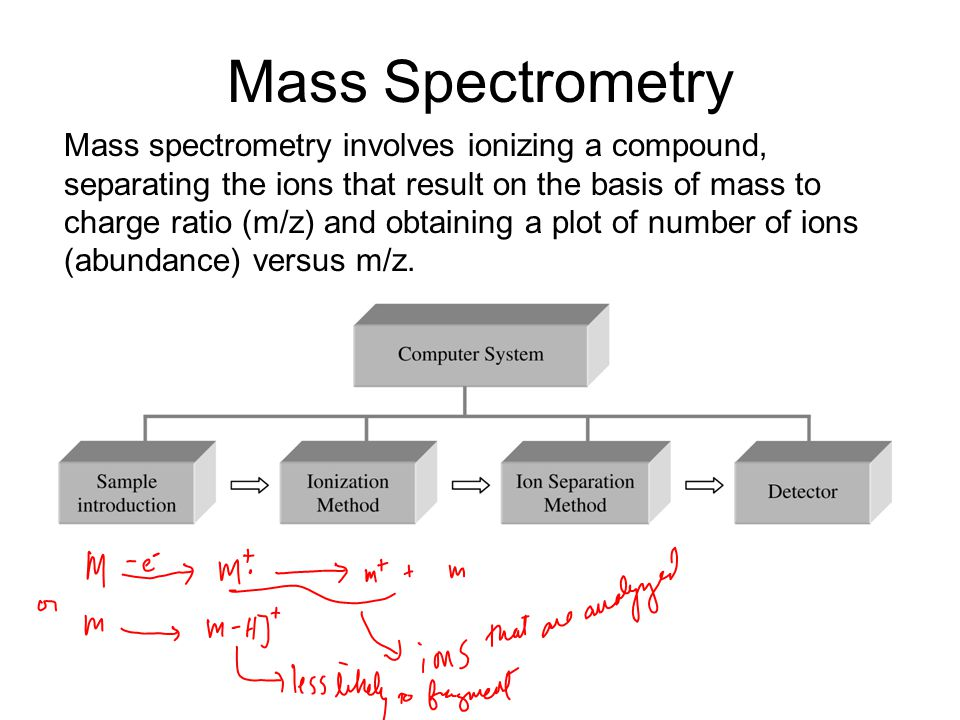 Mass Spectrometry Mass spectrometry involves ionizing a compound, separating the ions that result on the basis of mass to charge ratio (m/z) and obtai