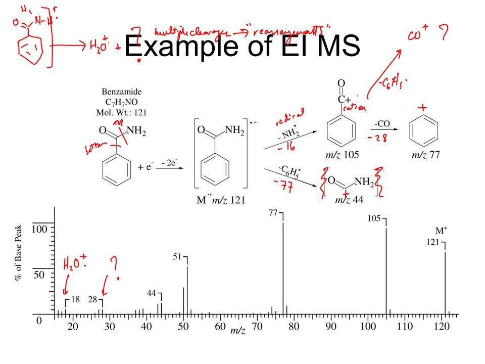 Example of EI MS
