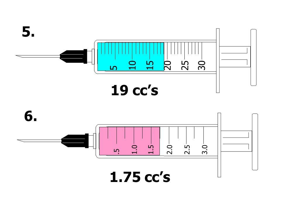 5 1015202530 5..51.01.52.02.53.0 6. 19 cc's 1.75 cc's