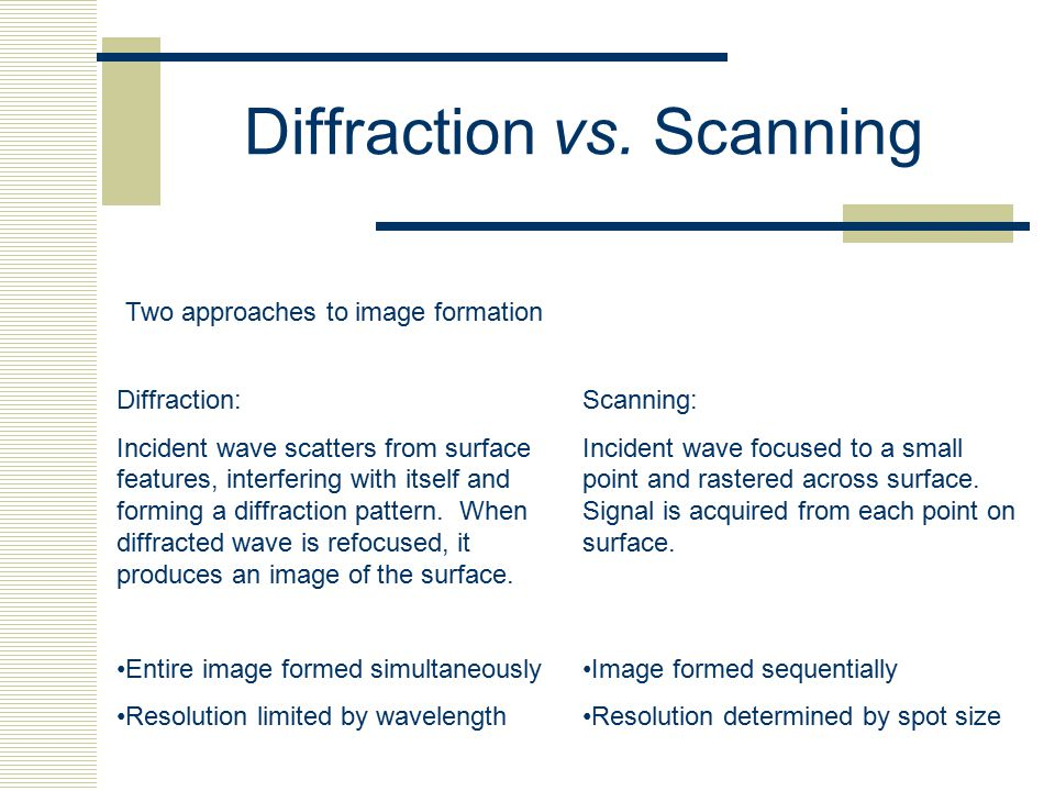 Diffraction vs. Scanning Two approaches to image formation Diffraction: Incident wave scatters from surface features, interfering with itself and form
