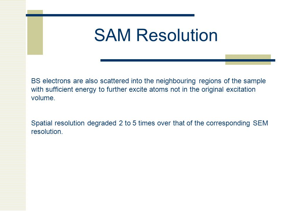 SAM Resolution BS electrons are also scattered into the neighbouring regions of the sample with sufficient energy to further excite atoms not in the o